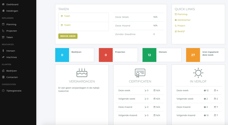 Prixo planningstool dashboard
